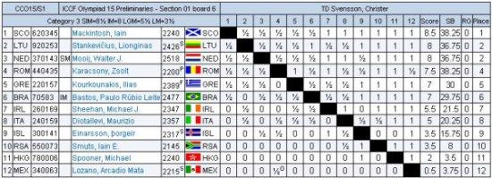 Olympiad XV